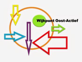 Logo Wijkpunt Oost Actief